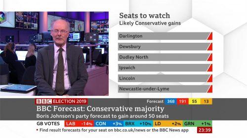 General Election 2019 - BBC Presentation (90)