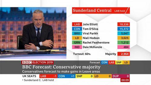 General Election 2019 - BBC Presentation (95)