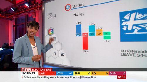 General Election 2019 - BBC Presentation (96)