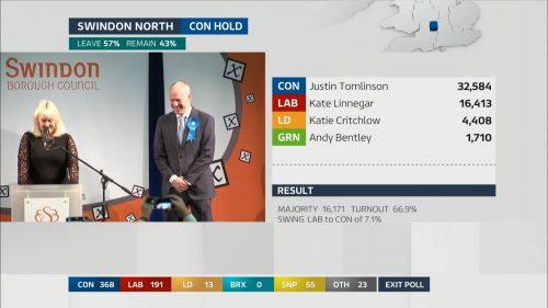 General Election 2019 - ITV Presentation (115)