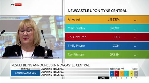 General Election 2019 - Sky News Presentataion (100)