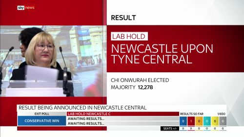 General Election 2019 - Sky News Presentataion (101)