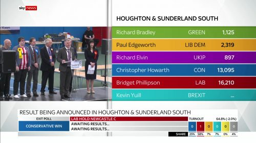 General Election 2019 - Sky News Presentataion (102)