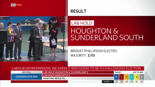 General Election 2019 - Sky News Presentataion (103)