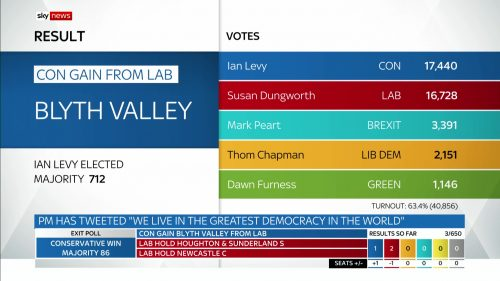 General Election 2019 - Sky News Presentataion (106)