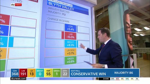 General Election 2019 - Sky News Presentataion (112)