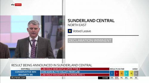General Election 2019 - Sky News Presentataion (113)