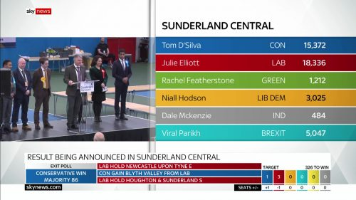 General Election 2019 - Sky News Presentataion (114)