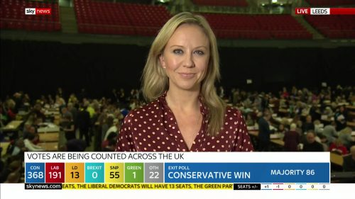 General Election 2019 - Sky News Presentataion (119)