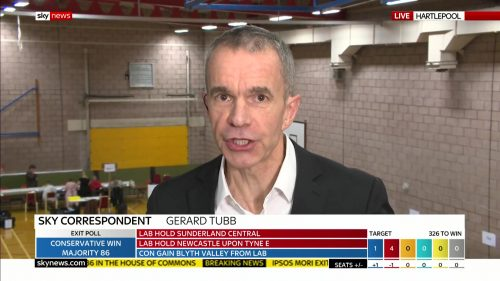 General Election 2019 - Sky News Presentataion (122)