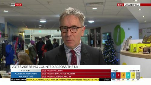 General Election 2019 - Sky News Presentataion (129)