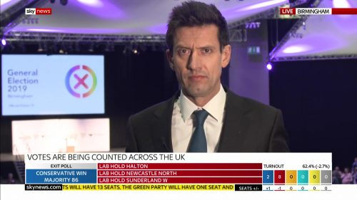 General Election 2019 - Sky News Presentataion (131)
