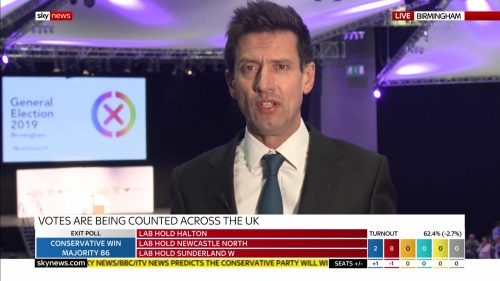 General Election 2019 - Sky News Presentataion (132)