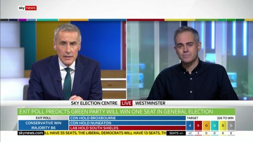 General Election 2019 - Sky News Presentataion (135)