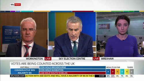 General Election 2019 - Sky News Presentataion (136)