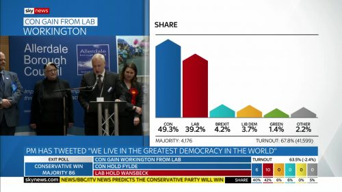 General Election 2019 - Sky News Presentataion (139)