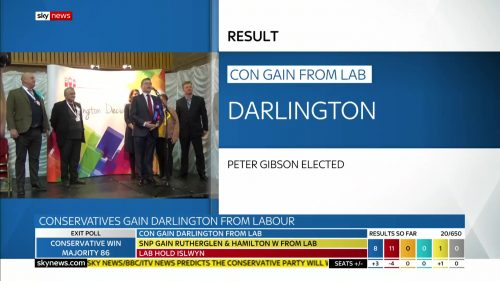 General Election 2019 - Sky News Presentataion (142)