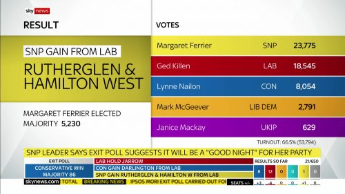 General Election 2019 - Sky News Presentataion (143)