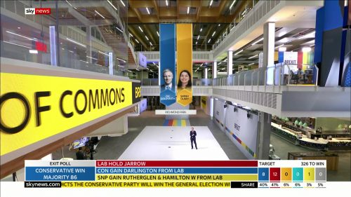 General Election 2019 - Sky News Presentataion (148)