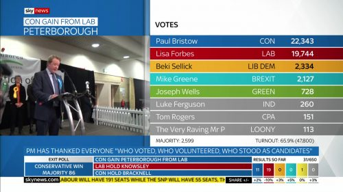 General Election 2019 - Sky News Presentataion (150)