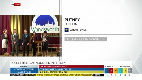 General Election 2019 - Sky News Presentataion (151)