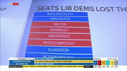 General Election 2019 - Sky News Presentataion (152)
