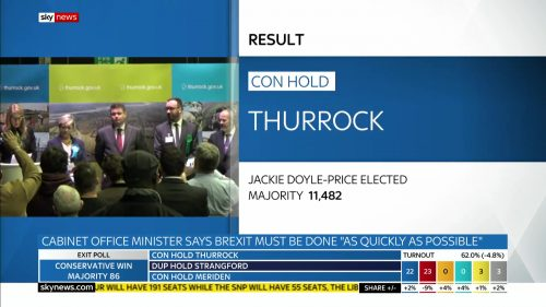 General Election 2019 - Sky News Presentataion (155)
