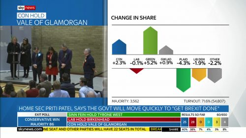 General Election 2019 - Sky News Presentataion (156)
