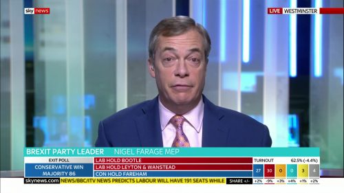 General Election 2019 - Sky News Presentataion (159)