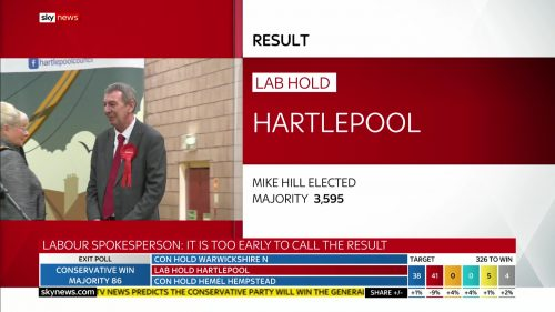 General Election 2019 - Sky News Presentataion (161)