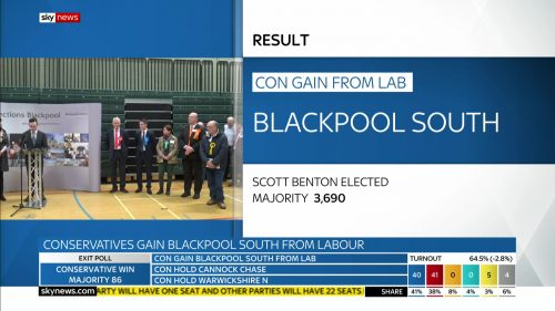 General Election 2019 - Sky News Presentataion (162)