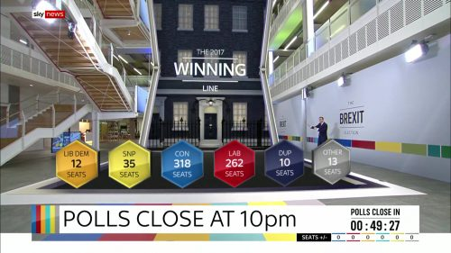 General Election 2019 - Sky News Presentataion (30)
