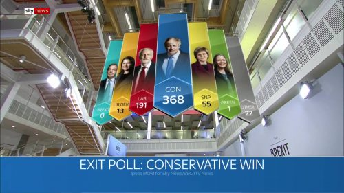 General Election 2019 - Sky News Presentataion (66)