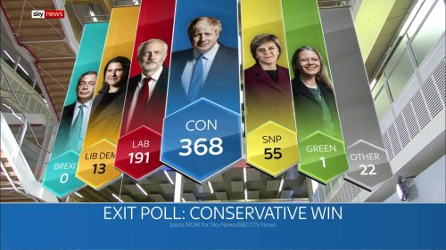 General Election 2019 - Sky News Presentataion (67)