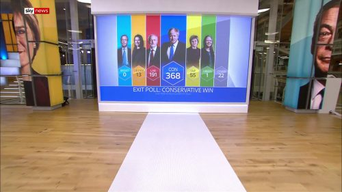 General Election 2019 - Sky News Presentataion (68)