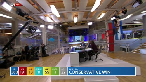 General Election 2019 - Sky News Presentataion (69)