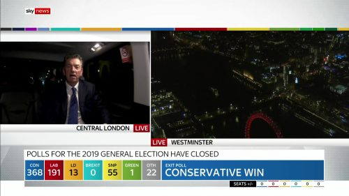 General Election 2019 - Sky News Presentataion (71)