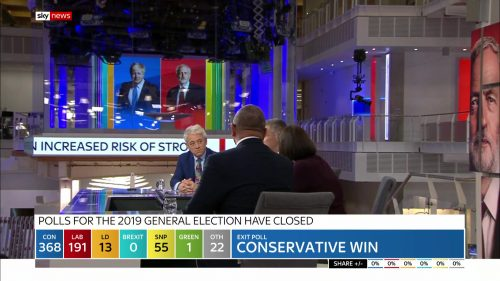 General Election 2019 - Sky News Presentataion (75)
