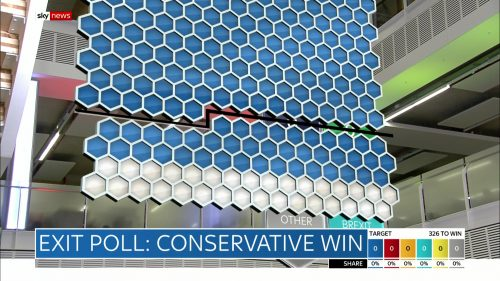 General Election 2019 - Sky News Presentataion (76)
