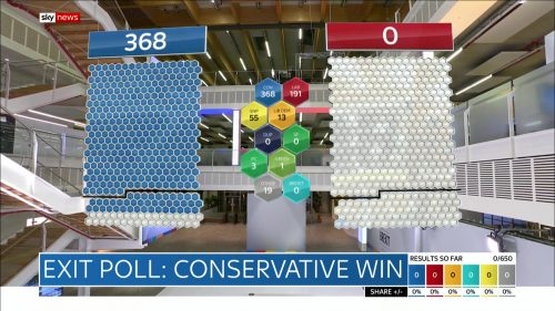 General Election 2019 - Sky News Presentataion (77)