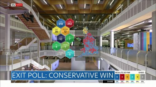 General Election 2019 - Sky News Presentataion (78)