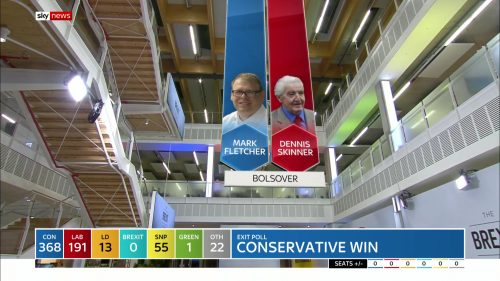 General Election 2019 - Sky News Presentataion (79)