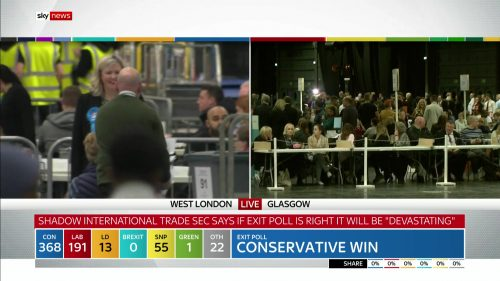 General Election 2019 - Sky News Presentataion (83)