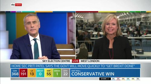 General Election 2019 - Sky News Presentataion (85)