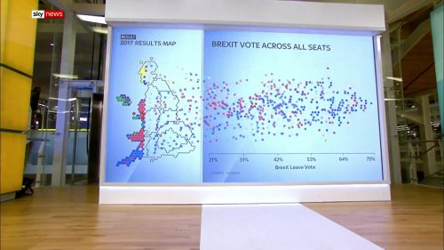General Election 2019 - Sky News Presentataion (9)