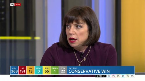 General Election 2019 - Sky News Presentataion (94)