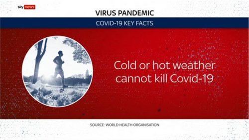 Covid-19 - Key Facts - Sky News Promo 2020 (4)