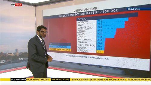 New Sky News Millbank Studio 2020 (12)
