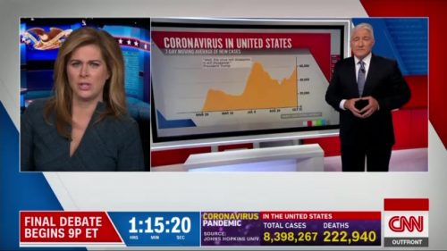 CNN Presidential Debate - US 2020 (27)