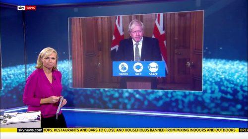 Postcode Lockdown - Sky News Presentation (10)